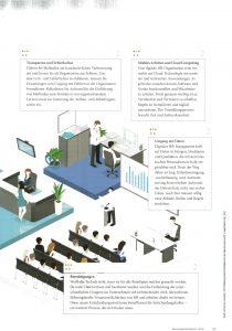 Digitale HR Organisation